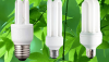 Making Your Home Energy Conservation Successful